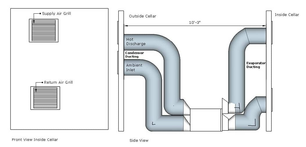 Cellarpro 3000sh Split System Wiring Diagram - Car Fuse Box Wiring ...